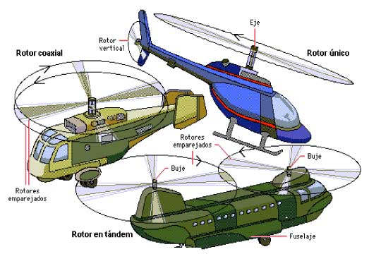 helicopteros-2