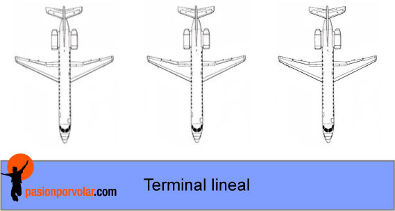 terminal_lineal