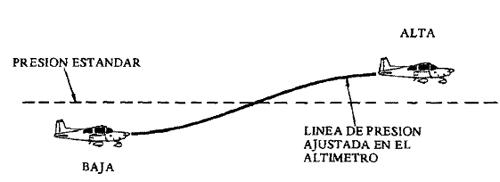 ALTIMETRO-2
