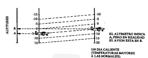altimetro-4