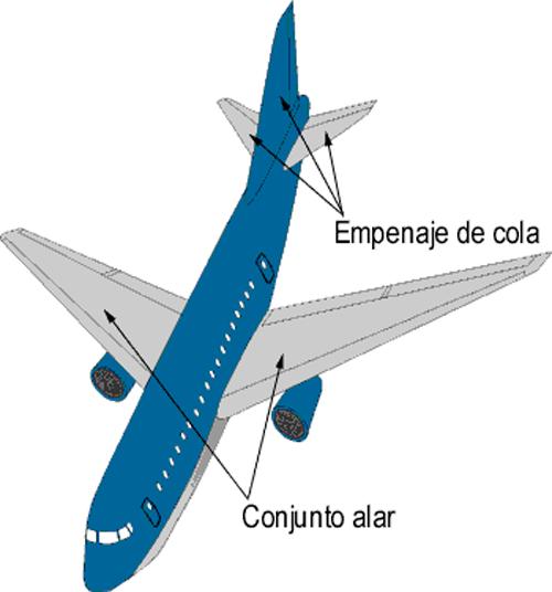 superficies-de-control-del-avion-1