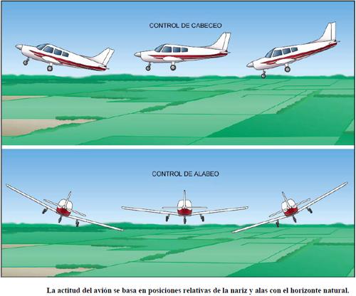 actitud-del-avion-2