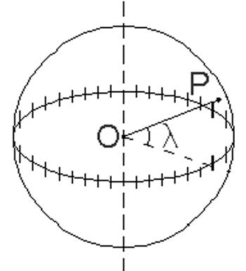latitud-1
