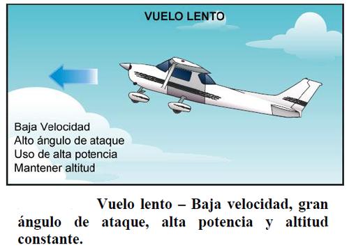 vuelo lento