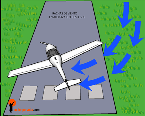 rachas-de-viento-en-despegue-o-aterrizaje