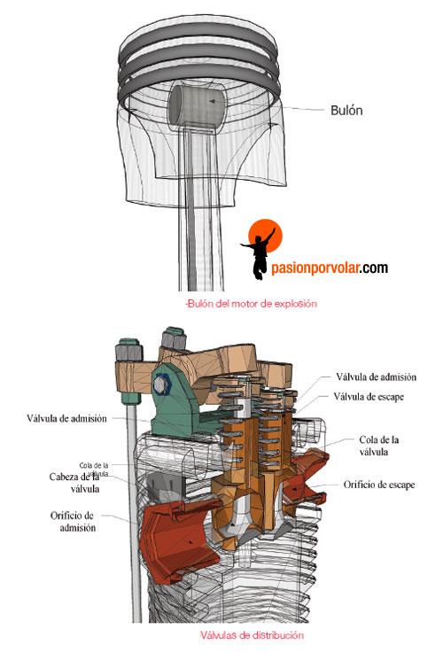 bulon-valvulas-motor