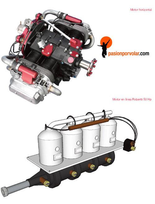 motor horizontal-motor linea