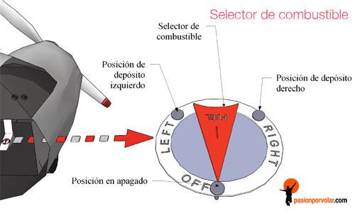 selector-deposito-combustible