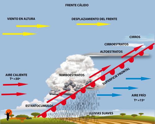 Diferencia entre niebla y neblina yahoo dating 10