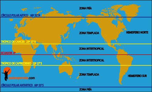 zonas-climaticas-de-la-tierra