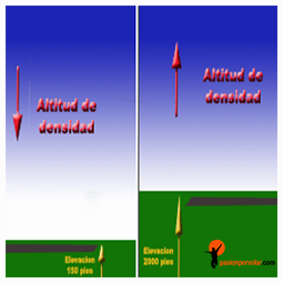 altitud-densidad-peq