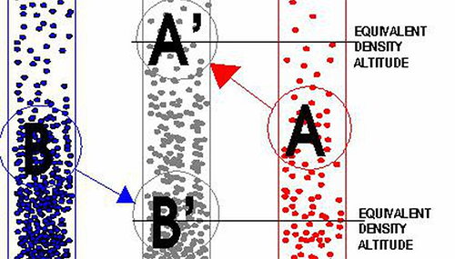 calculo-de-la-densidad-del-aire-1