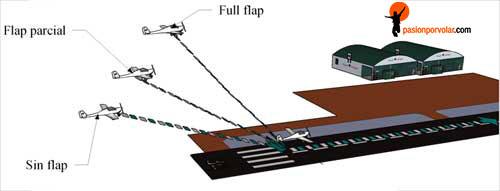 aterrizando-angulo-descenso