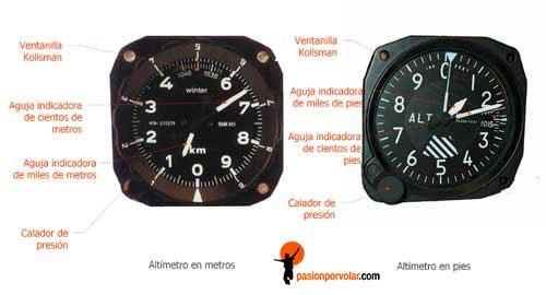 altimetro-3