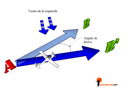 rumbos aeronauticos