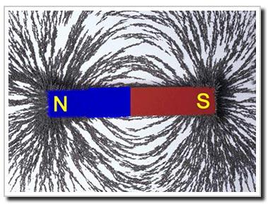 Que es un campo magnetico yahoo