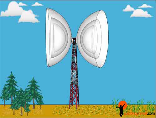 radiotelefonia-1
