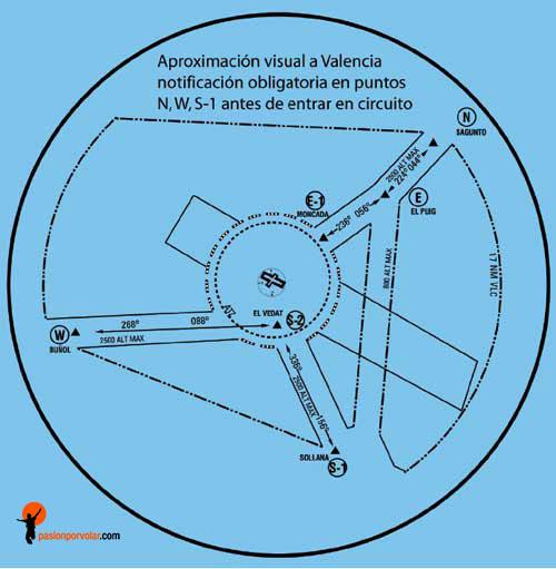 circuito-aerodromo