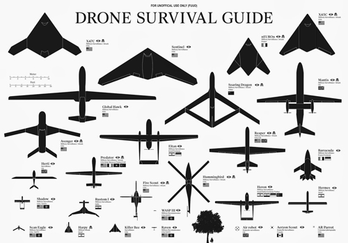 guia-drones