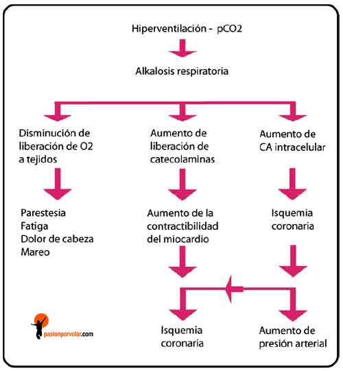 hierventilacion-3