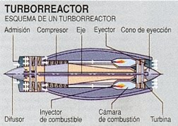 turborreactor