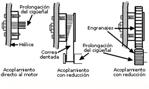 Reductora-7