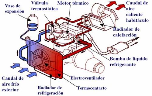 circuito_de_refrigeracion-aire
