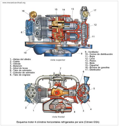 motor-refrigeracion-aire
