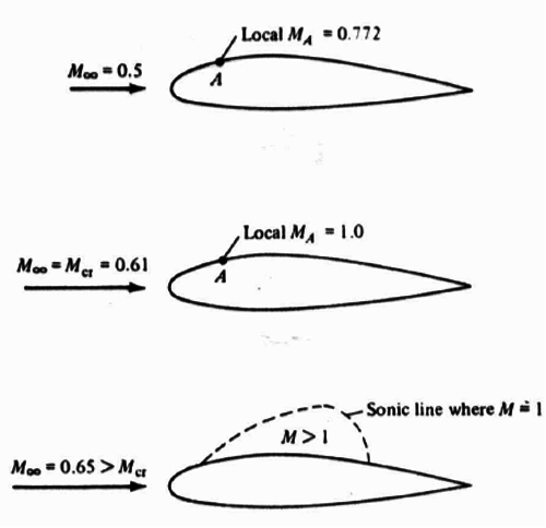 subsonico-17-2