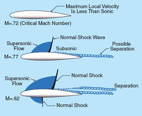 subsonico-17