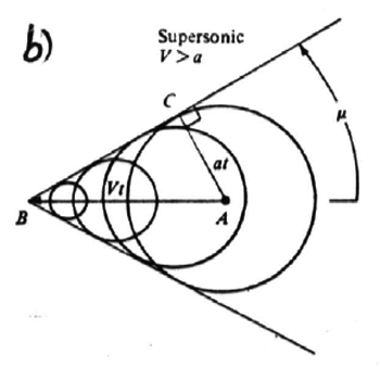subsonico-supersonico-10