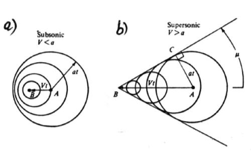 subsonico-supersonico-3