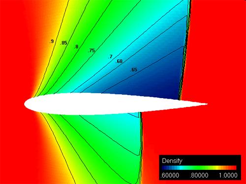 transonic-flow-3