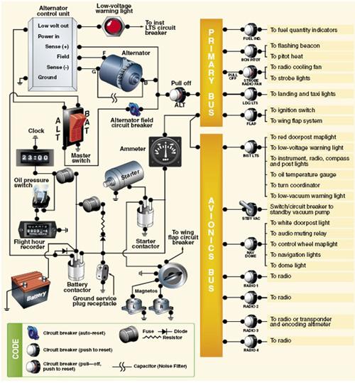electrico-cessna-17