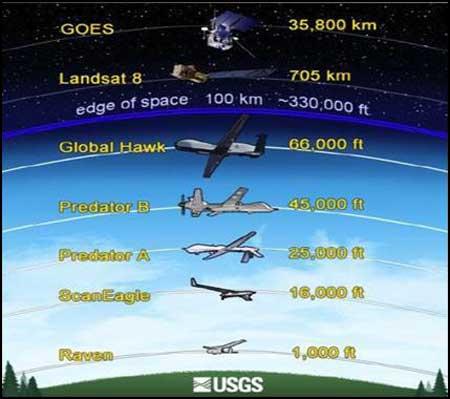 drones-geoespaciales