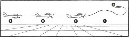vuelo-lento