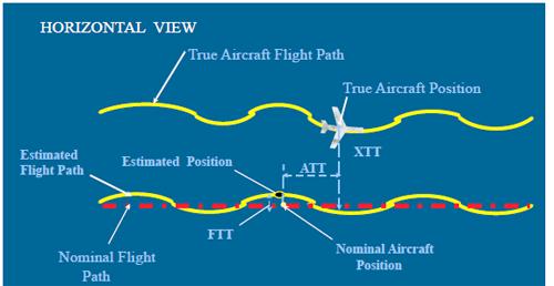 navegacion-aerea-1