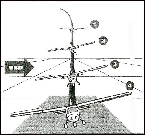 aterrrizaje-viento-cruzado