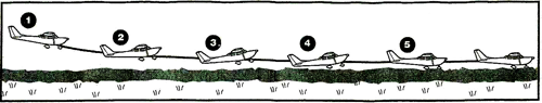 Aterrizaje-en-Campo-Blando