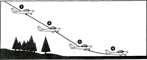 aterrizaje-en-campo-corto