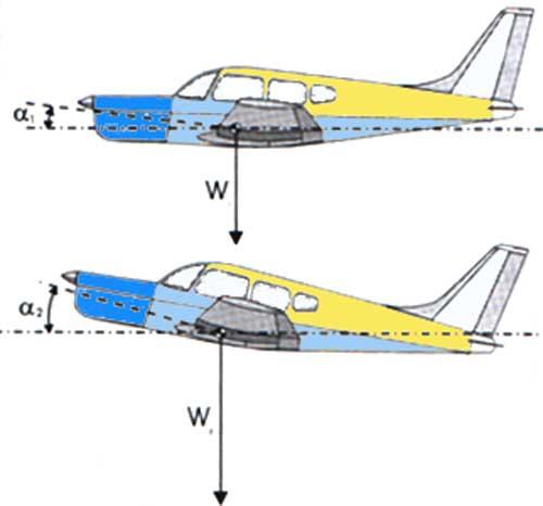 peso-en-el-avion