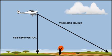 visibilidad-aire-tierra