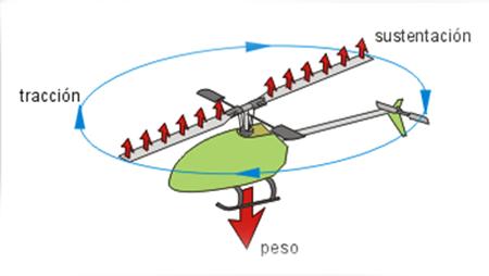 helicoptero-3