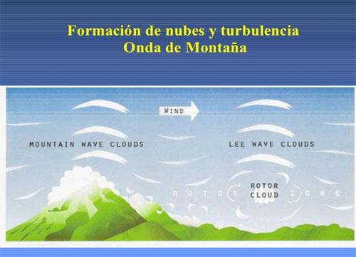 vuelo-en-montaña