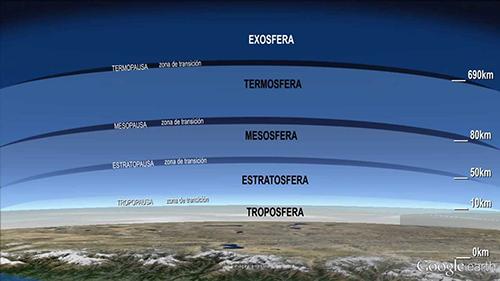 tropopausa