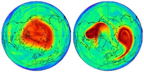 vortices-polares