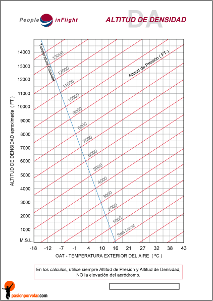 altitud-densidad-6