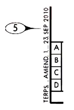 cartas-aproximacion