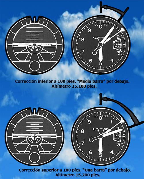 altimetro