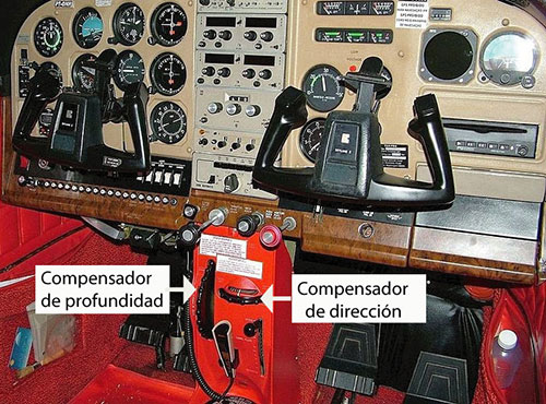 compensadores de vuelo